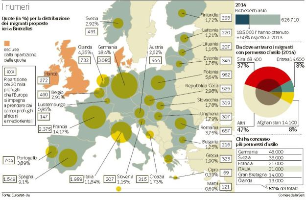 cota-emigranti